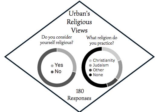 Religious dialogue necessary for inclusive community