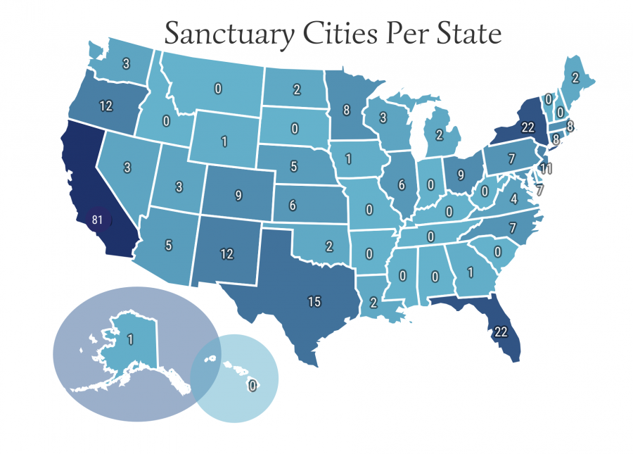 Infographic of sanctuary cities in the United States, made by Kian Nassre.